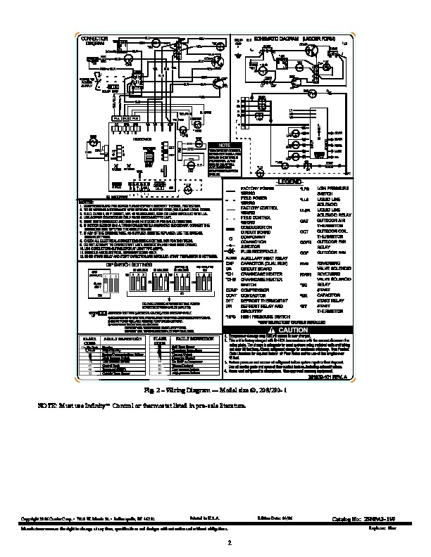 Carrier 25hpa3 1w Heat Air Conditioner Manual