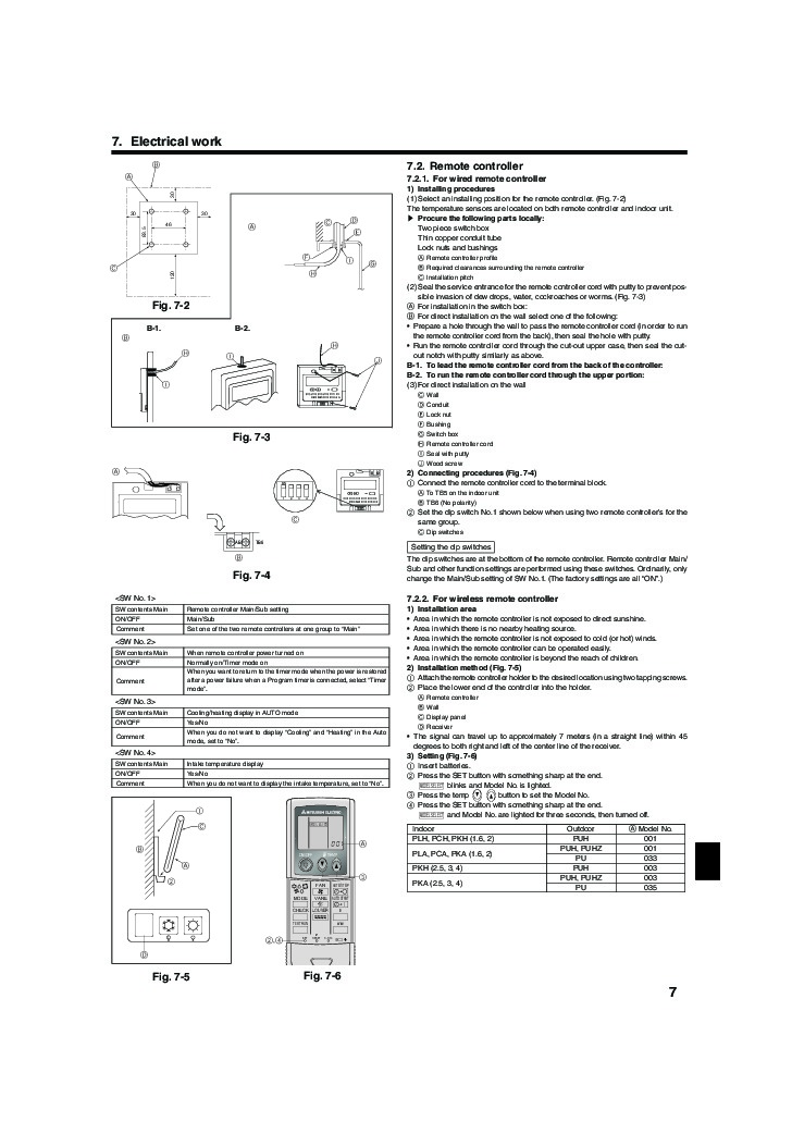 Mitsubishi Mr Slim BG79U156H02 RLA RP AA Ceiling Cassette