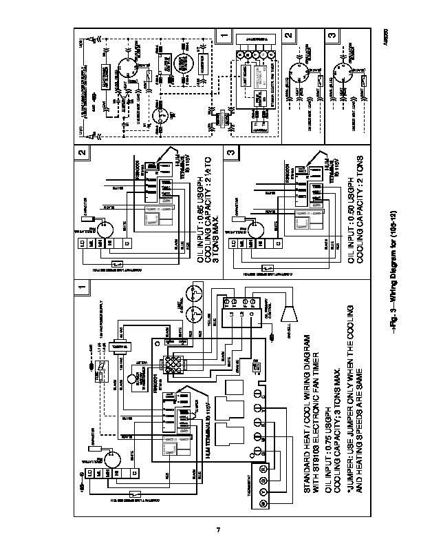 Carrier 58CLA 2SI Gas Furnace Owners Manual