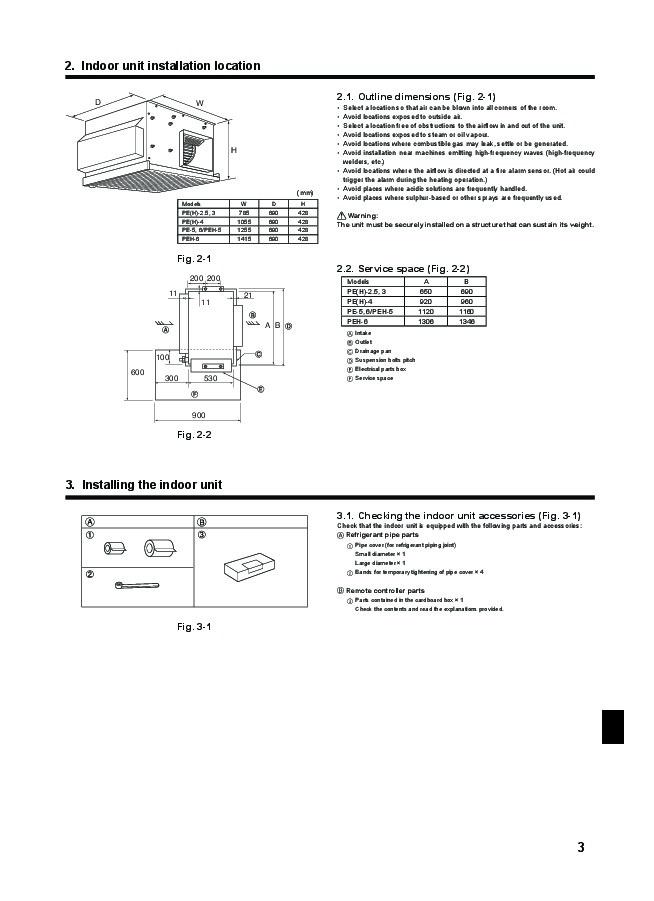 Mitsubishi Mr Slim PEH 2.5 3 4 5 6EAK PEH 2.5 3 4 5EAKH PE