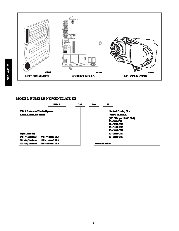 Carrier 58DL 6PD Gas Furnace Owners Manual