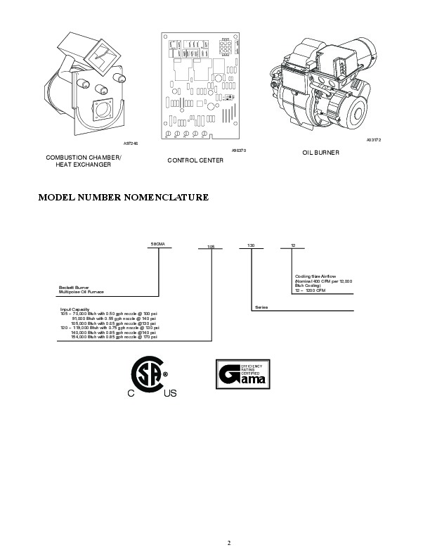 Carrier 58CMA 7PD Gas Furnace Owners Manual
