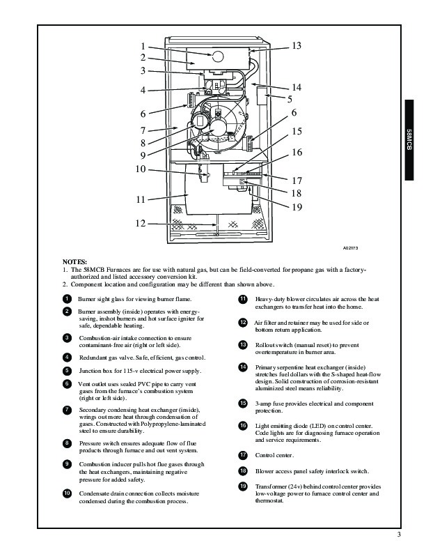 Carrier 58MCB 1PDREVA Gas Furnace Owners Manual