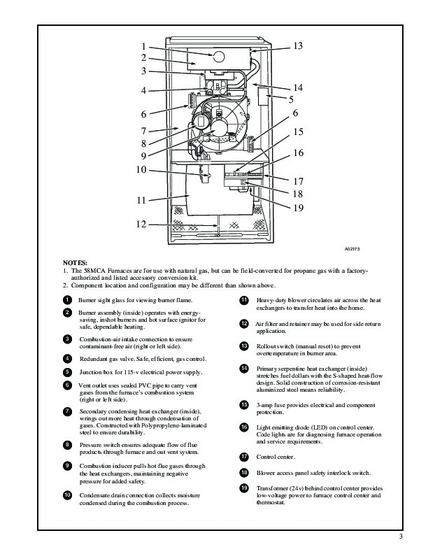 Carrier 58MCA 12PD Gas Furnace Owners Manual