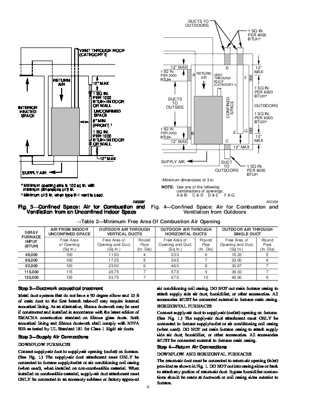 Carrier 58RA 16SI Gas Furnace Owners Manual