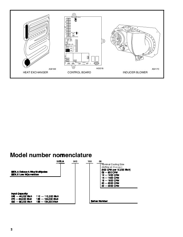 Carrier 58DL 2PD Gas Furnace Owners Manual