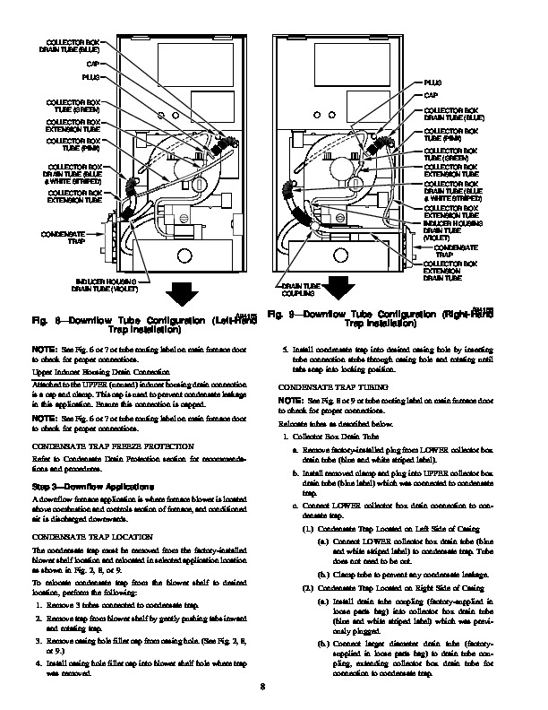 Carrier 58MXA 13SI Gas Furnace Owners Manual