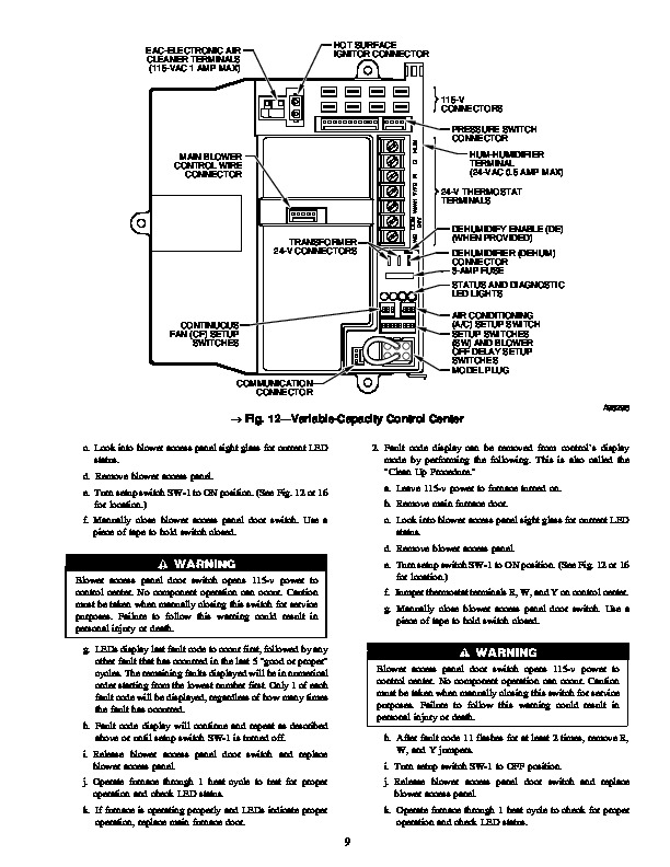 Carrier 58MVP 5SM Gas Furnace Owners Manual