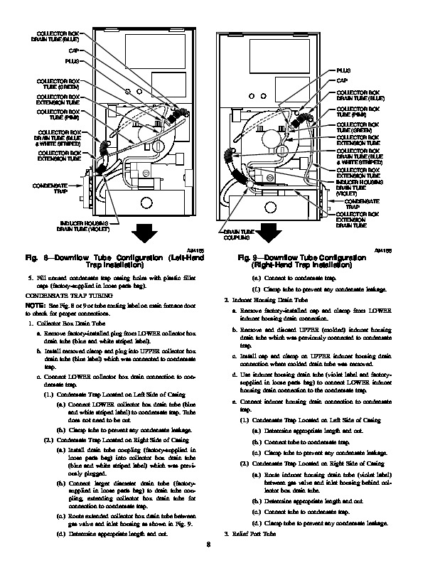 Carrier 58MSA 6SI Gas Furnace Owners Manual