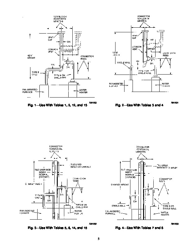 Carrier 58T 2SI Gas Furnace Owners Manual