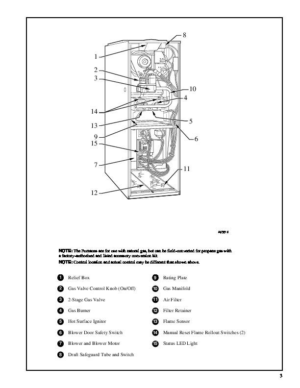 Carrier Hvac Codes