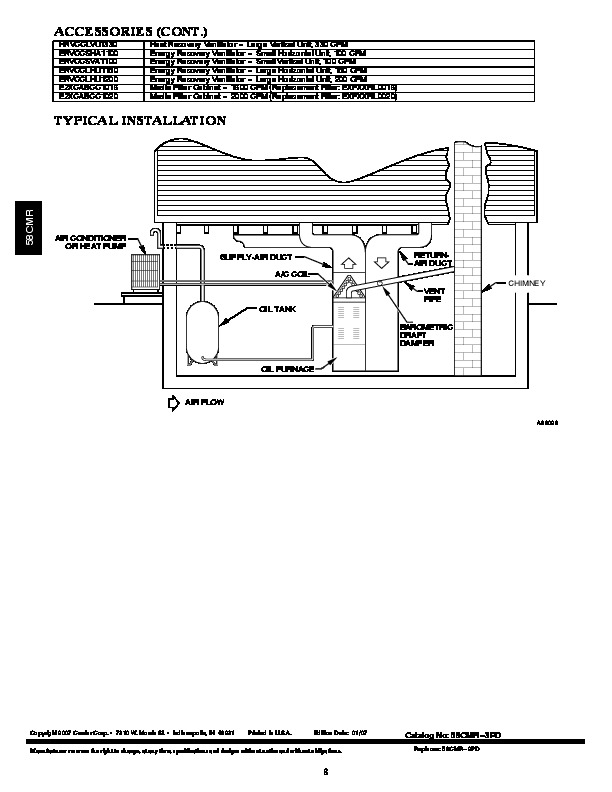 Carrier 58CMR 3PD Gas Furnace Owners Manual