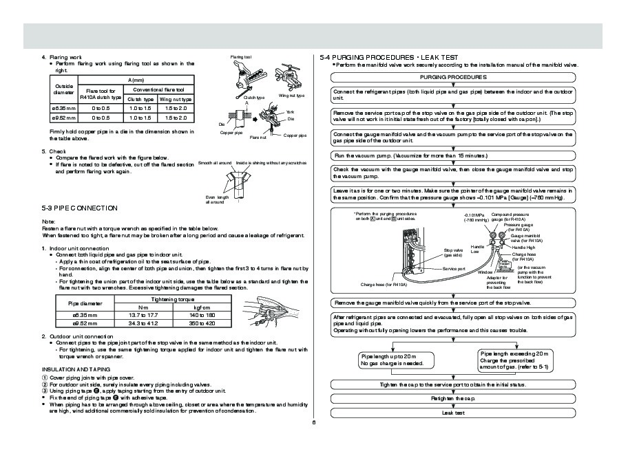 Air Conditioning Unit: Mitsubishi Air Conditioning Unit Manual