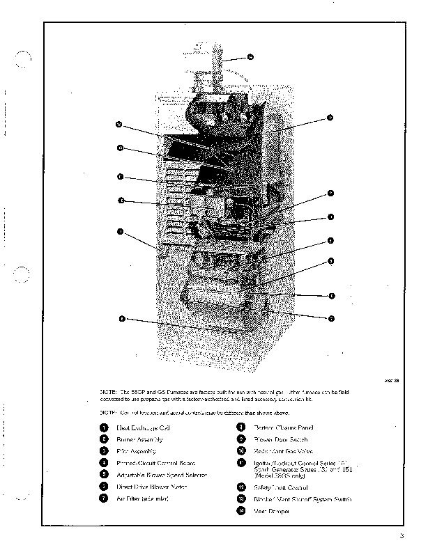 Carrier 58G 3PD Gas Furnace Owners Manual