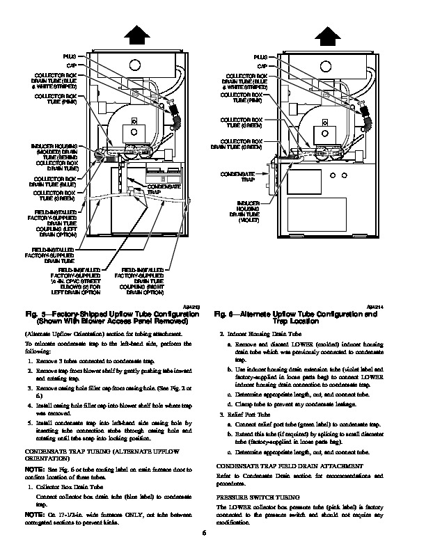 Carrier 58MVP 9SI Gas Furnace Owners Manual