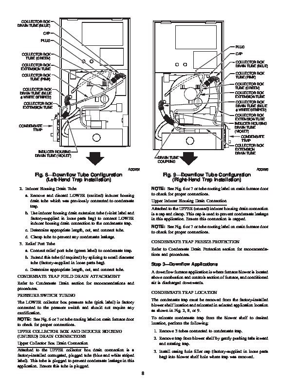 Carrier 58MCA 16SI Gas Furnace Owners Manual