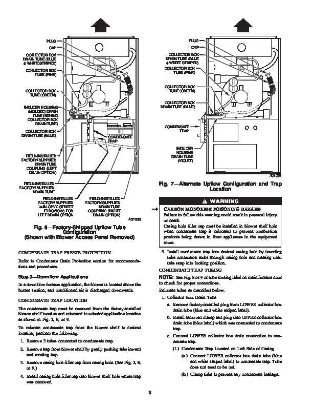 Carrier 58MTA 8SI Gas Furnace Owners Manual