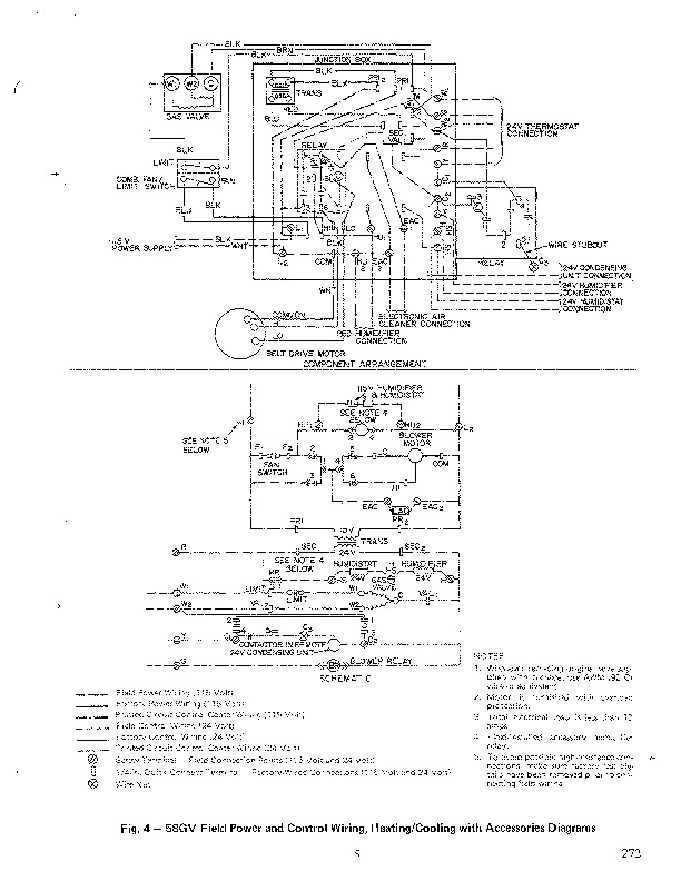 Carrier 58GV 1SI Gas Furnace Owners Manual