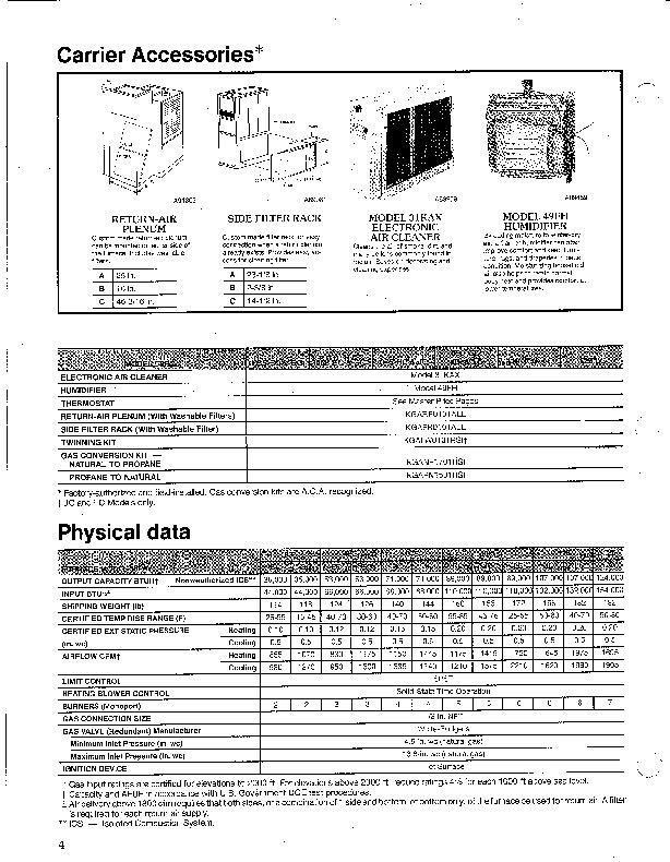Carrier Furnace: Carrier Furnace Manual