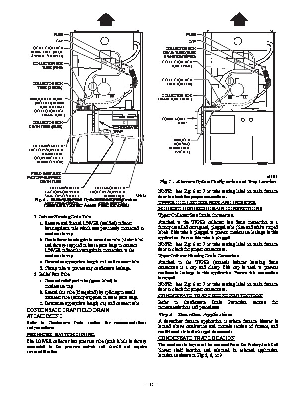 Carrier 58MEB 01SI Gas Furnace Owners Manual