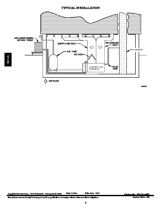 Carrier 58CLA 4PD Gas Furnace Owners Manual