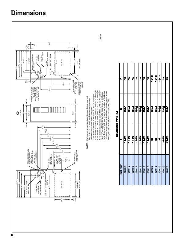 American standard furnace parts manual