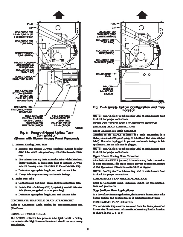 Carrier 58MTB 1SI Gas Furnace Owners Manual