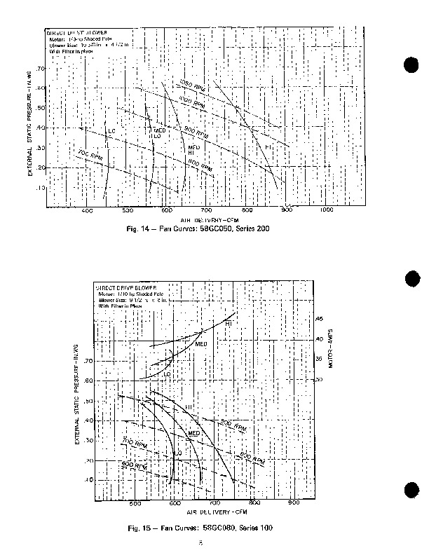 Carrier 58ES 58GE 58CG 3XA Gas Furnace Owners Manual