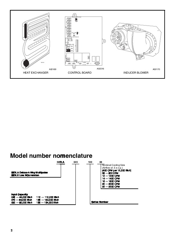 Carrier 58DL 3PD Gas Furnace Owners Manual
