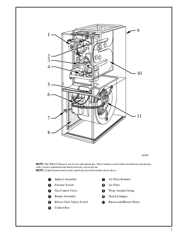Carrier 58WAV 4PD Gas Furnace Owners Manual