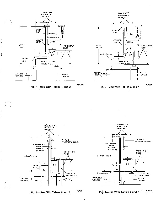 Carrier 58DFA 8SI Gas Furnace Owners Manual