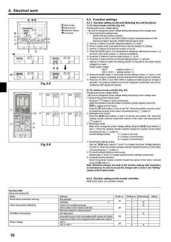 Mitsubishi Mr Slim RG79D720H01 PCA RP KAQ Ceiling