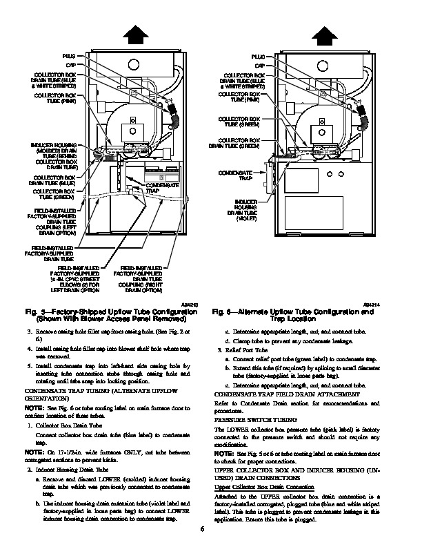 Carrier 58MVP 7SI Gas Furnace Owners Manual