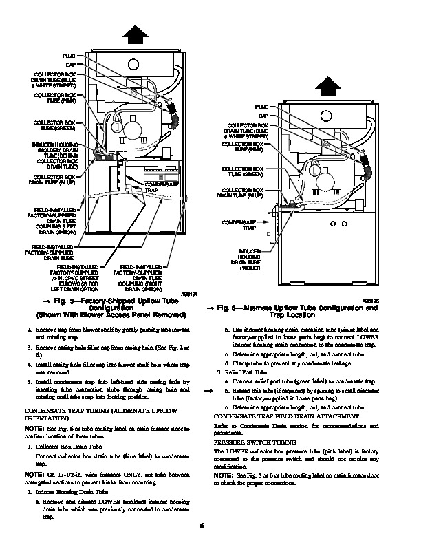 Carrier 58MCA 4SI Gas Furnace Owners Manual
