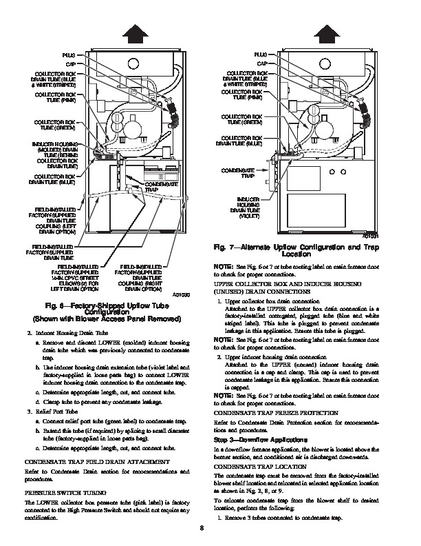 Carrier 58MTA 7SI Gas Furnace Owners Manual