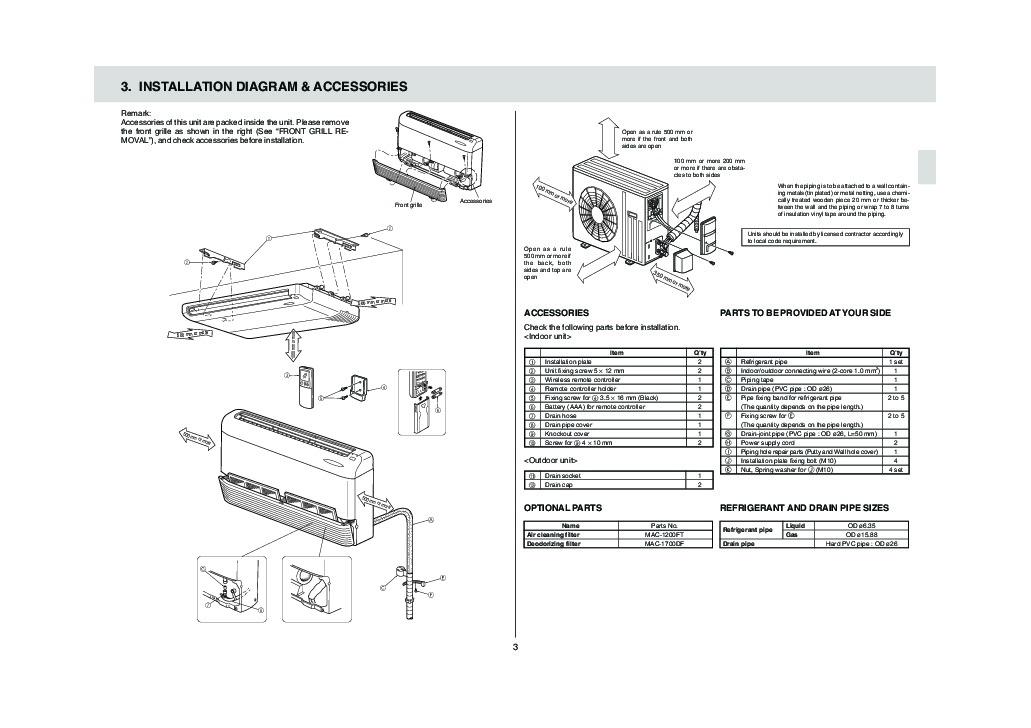 Mitsubishi Air Conditioner Srk80zhx-s Manual