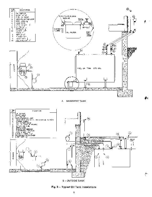 Carrier 58H 6SI Gas Furnace Owners Manual