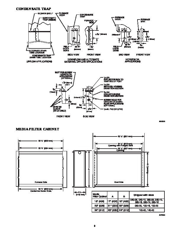 Carrier 58MEB 01PD Gas Furnace Owners Manual