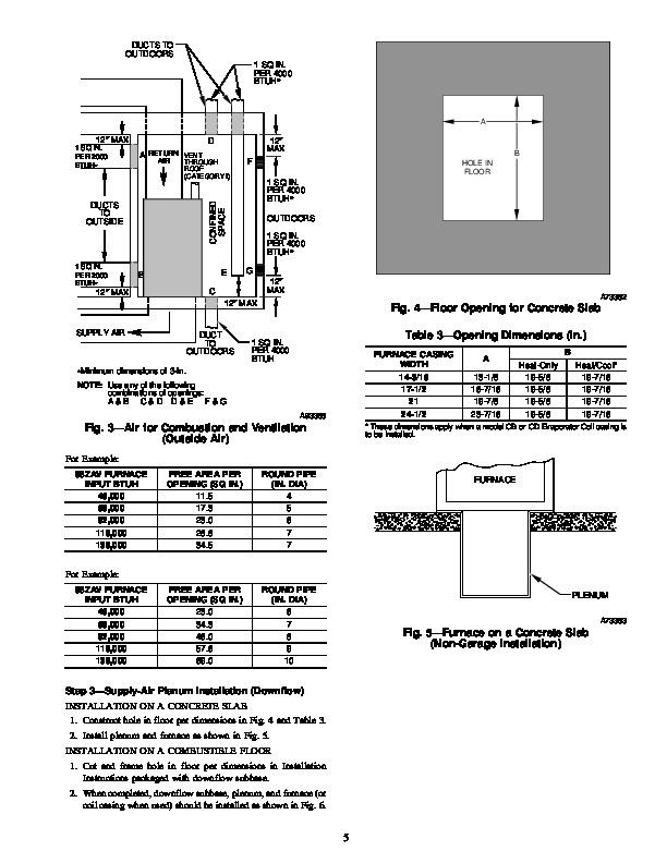 Carrier 58ZAV 7SI Gas Furnace Owners Manual