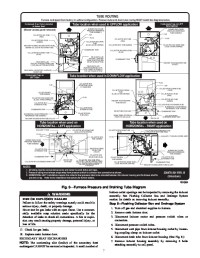 Carrier 58MTA 5SM Gas Furnace Owners Manual