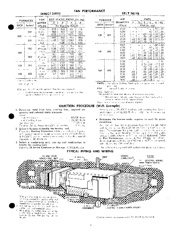 Carrier 58CH 1P Gas Furnace Owners Manual