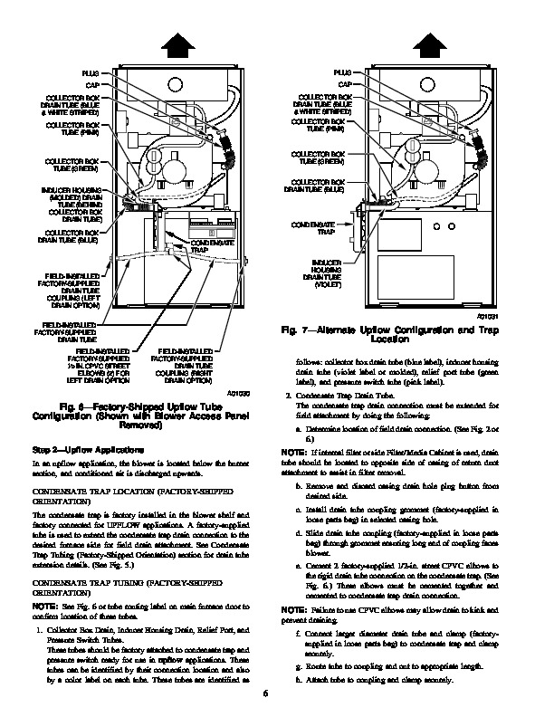 Carrier Gas Furnace Installation Manual