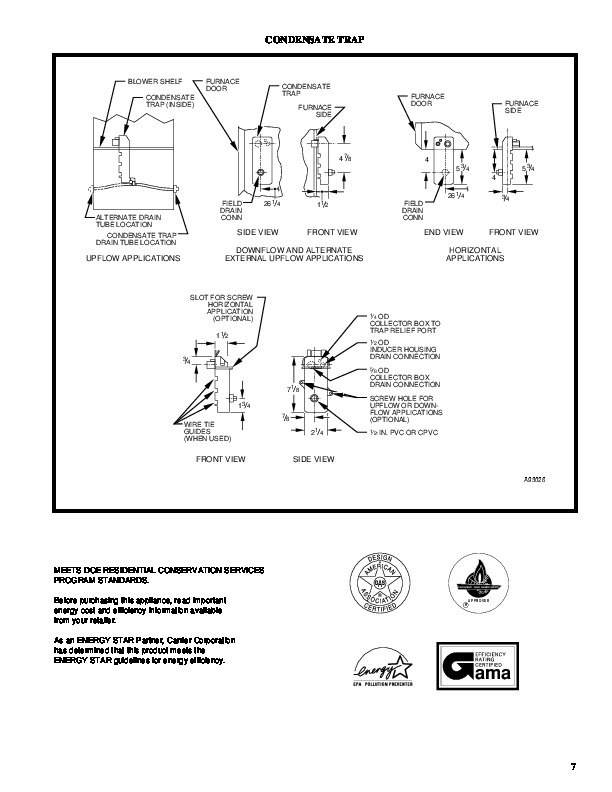 Carrier 58MXA 4PD Gas Furnace Owners Manual
