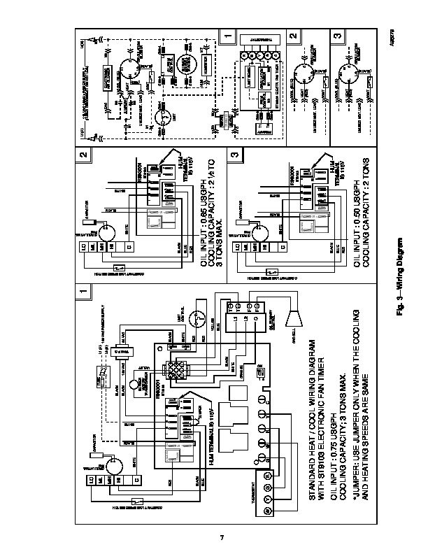 Carrier 58CLA 1SI Gas Furnace Owners Manual