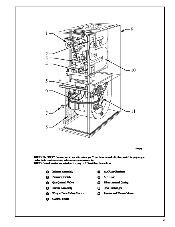Carrier 58WAV 6PD Gas Furnace Owners Manual