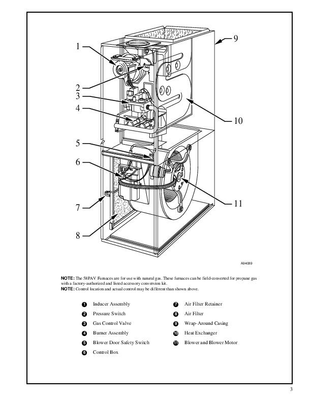 Carrier 58PAV 4PD Gas Furnace Owners Manual