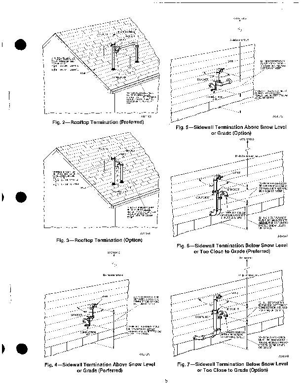 Carrier 58SX 6XA Gas Furnace Owners Manual