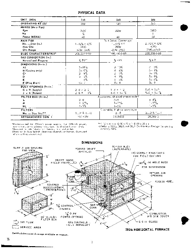 Carrier 58DA 2P Gas Furnace Owners Manual