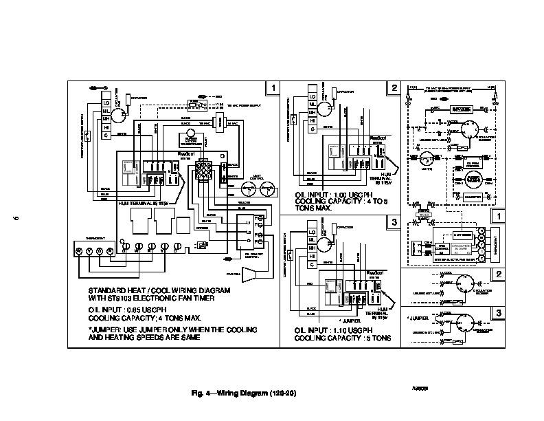 Oil Furnace Installation Instructions