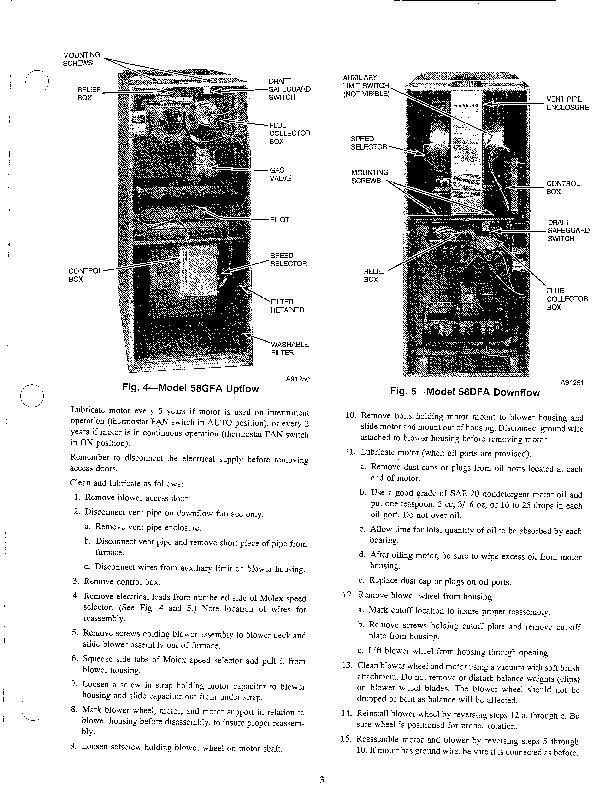 Carrier 58DFA 58GFA 1SM Gas Furnace Owners Manual